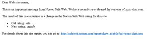 Norton Security ZoZo